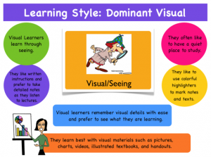 learning-styles-visual